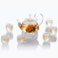 Heat Resistant Borosilicate Glass Teapot Set