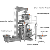 chips packaging tea pouch herb packing machine thumbnail image