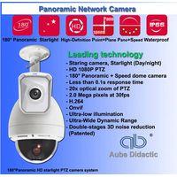 Panoramic PTZ CCTV camera system with night vision