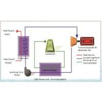 ORC Power Unit thumbnail image