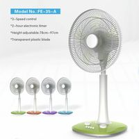 Full Copper motor 14 Inches Electric Desk Fan with Timer