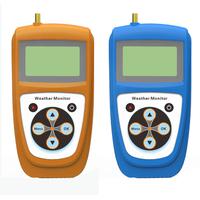 GLZ Portable Photon Meter