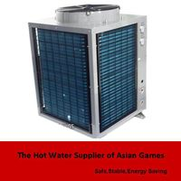 Air and water source Double Source Heat Pump