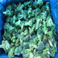 Frozen Broccoli Side Dish Recipes