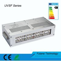 UV LED Linear light source curing device