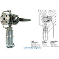 sampling valve, chemical sample valve, sample valve, process sampling valve, process sample valve, t thumbnail image