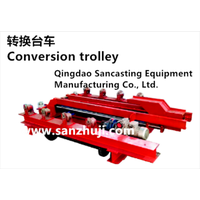 Conversion trolley