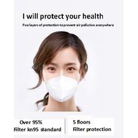 Personal protective masks thumbnail image