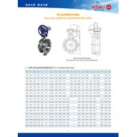 Wafer Metal Butterfly Valve