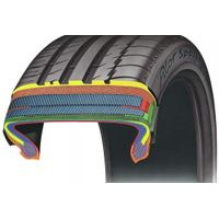 Forklift tires worn