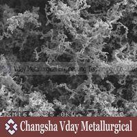 Carbonyl Nickel light powder thumbnail image