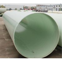 FRP Chemical Pipe/ FRP Portable Water Pipe