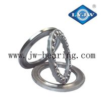 double row ball slewing bearing,