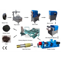 Rubber Tire Shredder [FREE FREIGHT] [Recycling System] thumbnail image