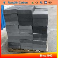 China High Grade Artificial Graphite Block Manufacturer Graphite brick