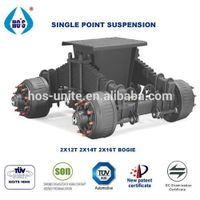 Hos Small 12 Ton Agriculture Semi-trailer Suspension Axles For Sale