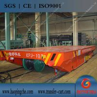 Powered handling equipment for conveying materials thumbnail image