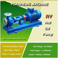 air cooling hot oil centrifugal pump