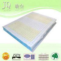 Best price home furniture mattress of pocket spring thumbnail image