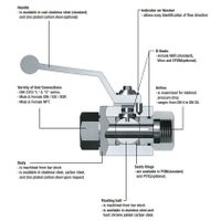 Ball Valves for DIN