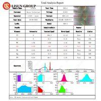 RoHS Testing Equipment (EDXRF) thumbnail image