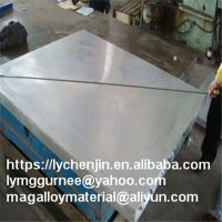 Magnesium Alloy Plate And Sheet