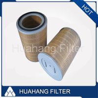 Pleated Polyester Fiber Air Filter Element Powder Coating Air Filter Dust Collector Cartridge Filter