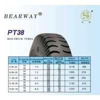 Truck tire 900-20, 1000-20, 1100-20, 1200-20 AND 1200-24