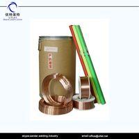 ER70S-6 MIG welding wire Co2 15kg best price