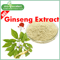 Low pesticide residue panax ginseng extract
