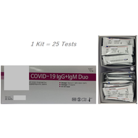 Covid 19 Rapid Test Kit