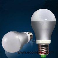2W led bulb AC85-265V/DC12V CE RoHS E27 B22