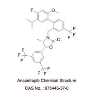 Anacetrapib CAS NO.:875446-37-0