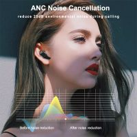 High End Bluetooth Earbuds thumbnail image