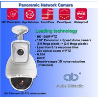 Panoramic IP CCTV camera systems for PTZ speed dome