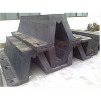 marine rubber fender and dock fenders,boat fenders