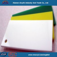 Pmma Material Extruded acrylic sheet
