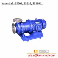 SS304&316&316L Stainless Steel Magnetic Pump