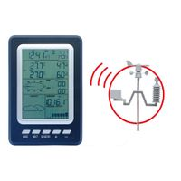 WS1030 Professional Solar Weather Station