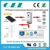 Customized 3KWh/5KWh/10KWh solar lifepo4 battery 3000w solar energy system with battery