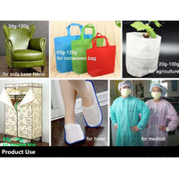 A series of non-woven products