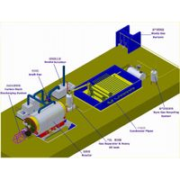 waste tire oil extracting machine