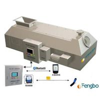 Fengbo Information Weighing system