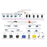 Mine-used Industrial Ethernet Ring Network System