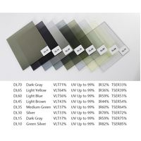 Low E/XIR solar control window films-IR/UV rejection film