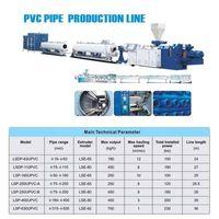 PVC pipe extrusion line thumbnail image