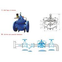 SJ600X hydraulic electric control valve