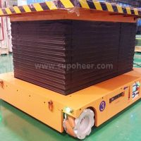 15tons Mecanum Wheel AGVautomated guided vehicle manufacturers agv manufacturers  thumbnail image