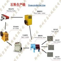 100 to 500 T/H High Efficiency Stone Production Line