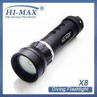 Pocket wide angle diving video torch x8